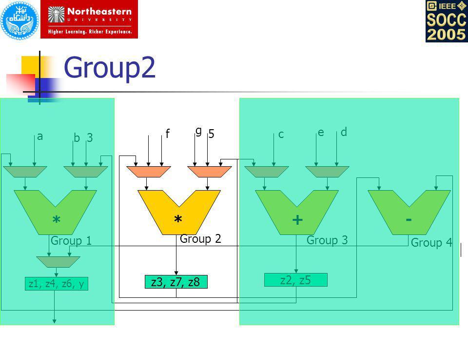 Group2 * * + - g a f 5 c e d b 3 Group 1 Group 2 Group 3 Group 4