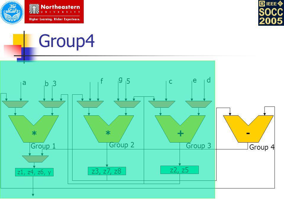 Group4 * * + - g a f 5 c e d b 3 Group 1 Group 2 Group 3 Group 4