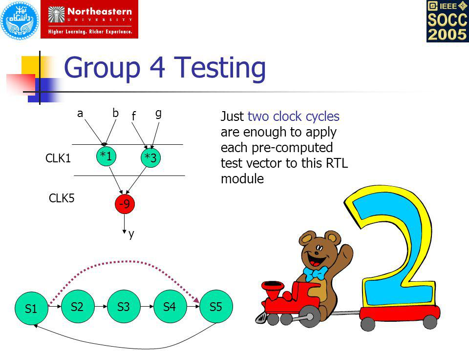 Group 4 Testing a. b. g. f. Just two clock cycles are enough to apply each pre-computed. test vector to this RTL module.