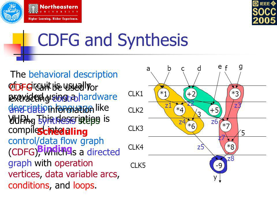 CDFG and Synthesis CDFG can be used for extracting control