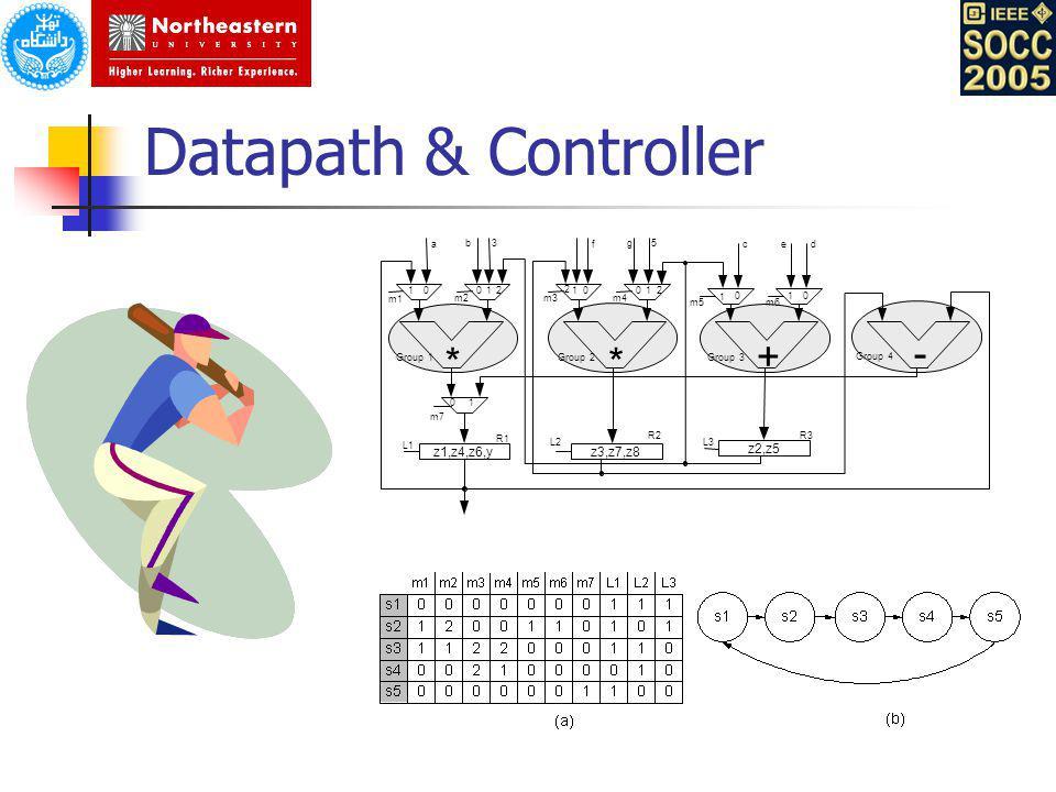 Datapath & Controller - + * z1,z4,z6,y z3,z7,z8 z2,z5 m1 m2 m3 m4 L1