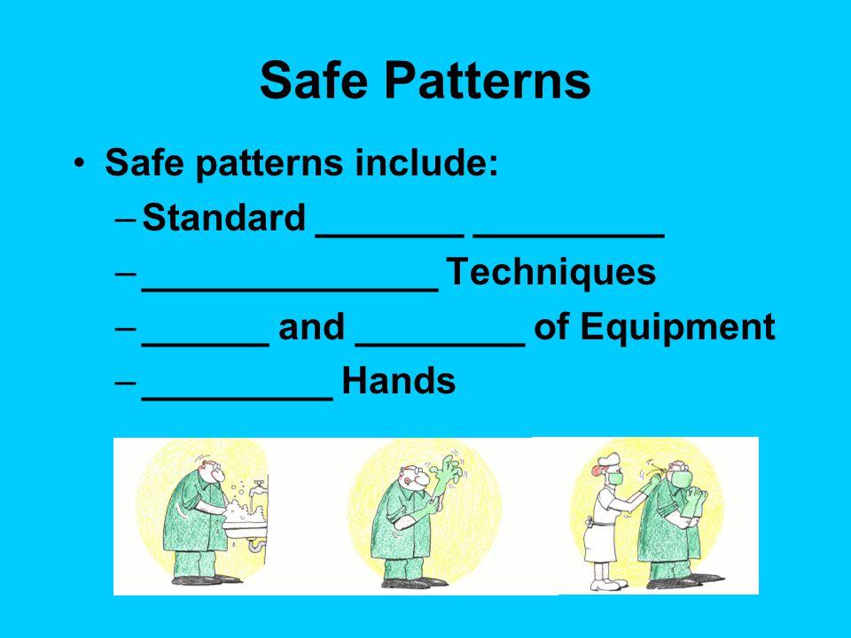 Safe Patterns Safe patterns include: Standard _______ _________