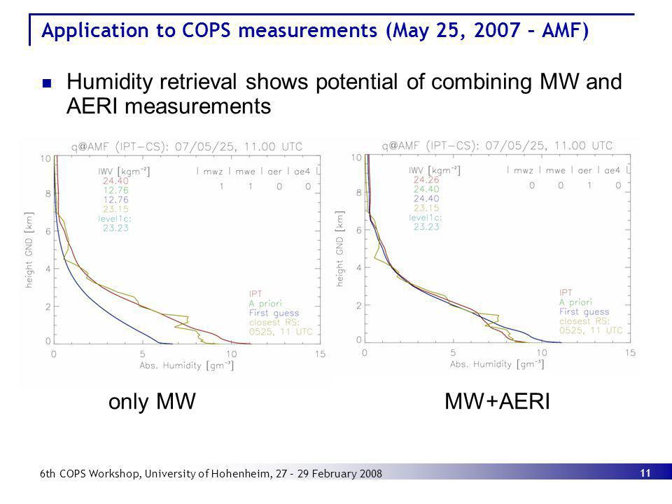 Application to COPS measurements (May 25, 2007 – AMF)
