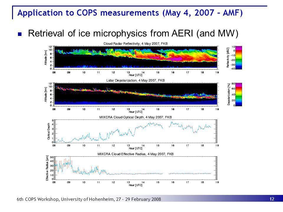 Application to COPS measurements (May 4, 2007 – AMF)