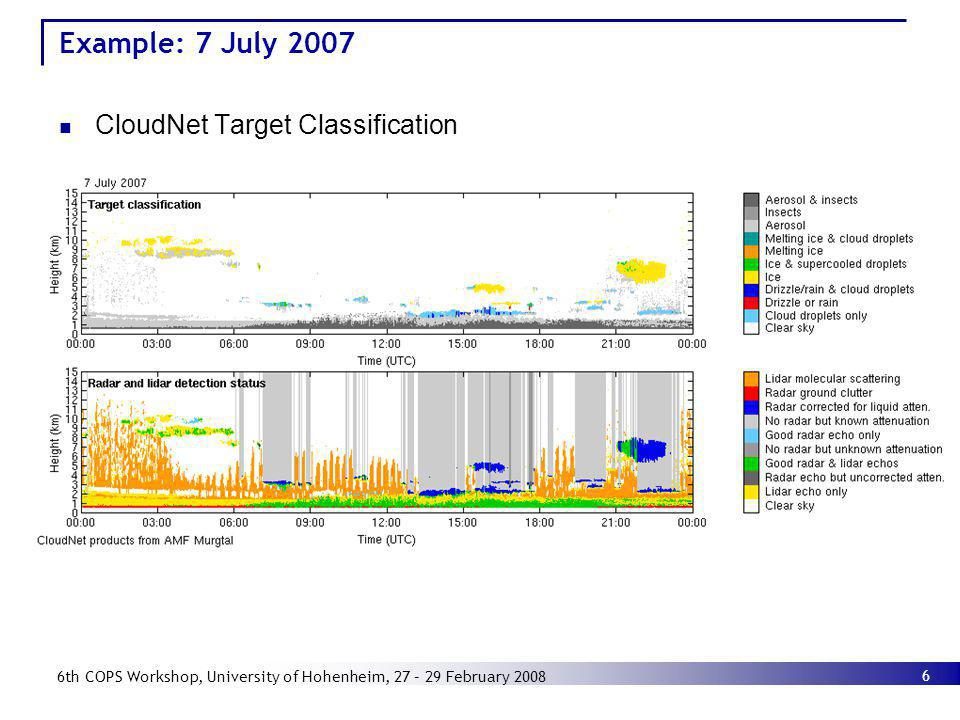 Example: 7 July 2007 CloudNet Target Classification