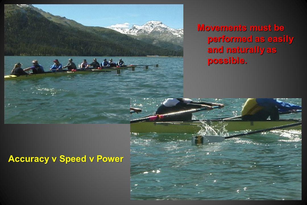 Accuracy v Speed v Power