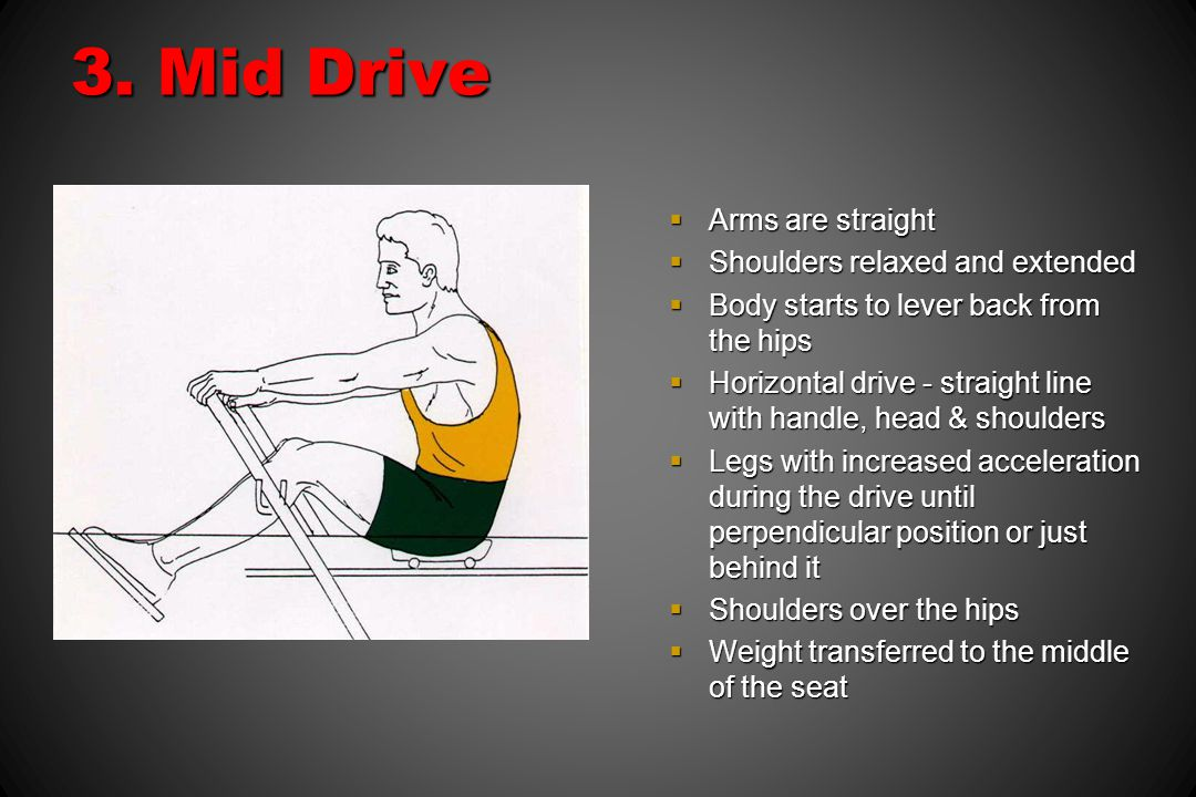 3. Mid Drive Arms are straight Shoulders relaxed and extended