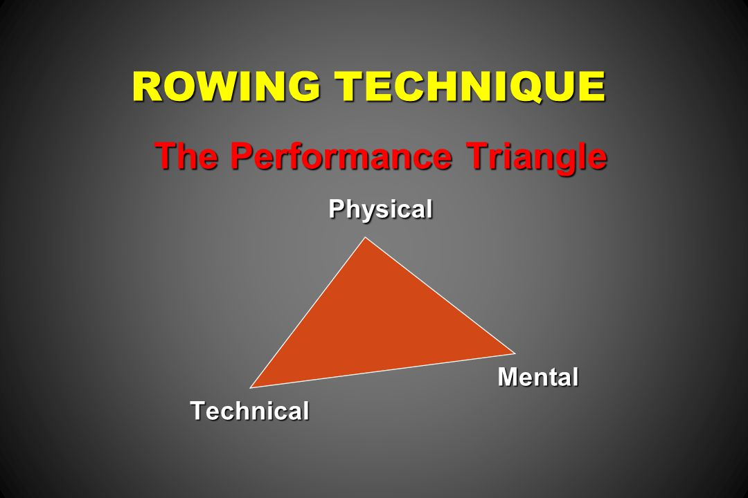 The Performance Triangle Physical Mental Technical