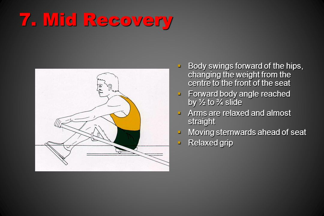 7. Mid Recovery Body swings forward of the hips, changing the weight from the centre to the front of the seat.