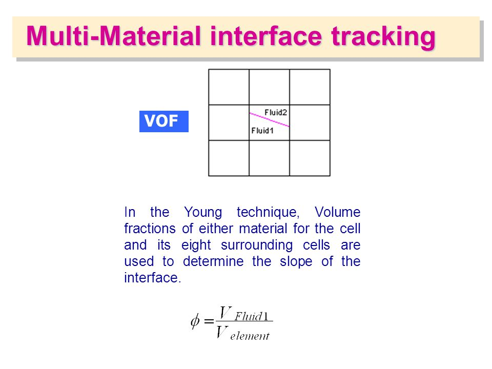 Multi-Material interface tracking