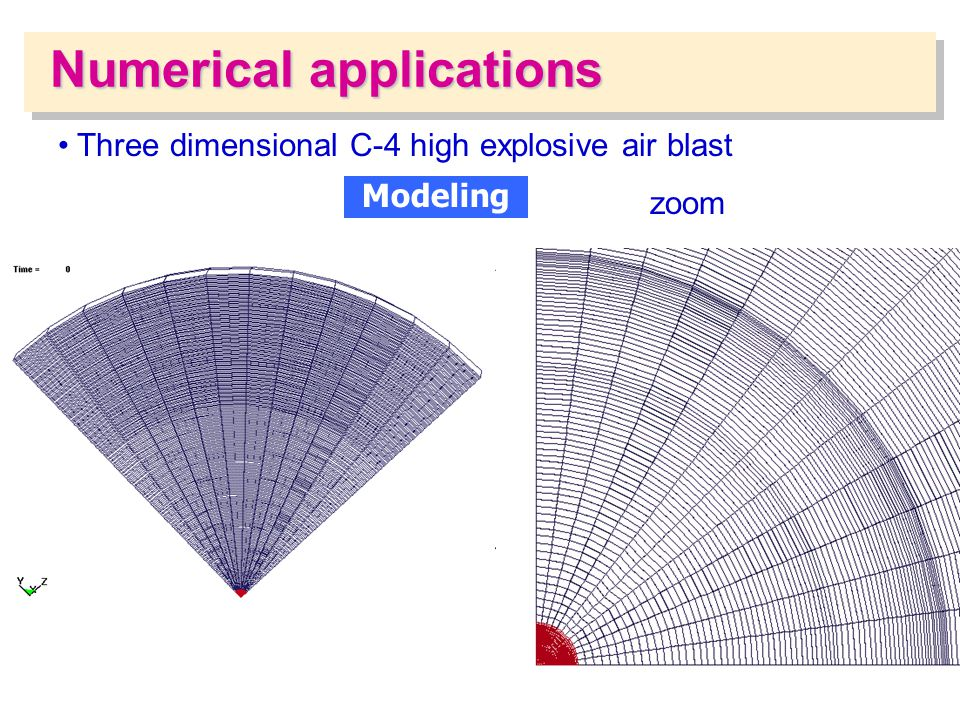 Numerical applications