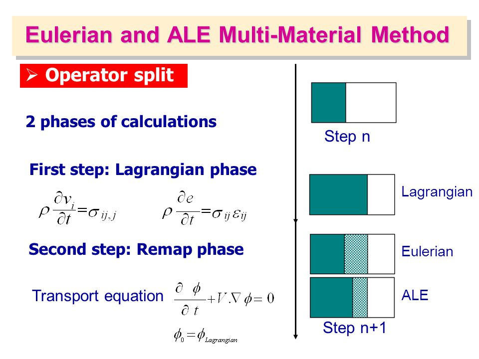 Eulerian and ALE Multi-Material Method
