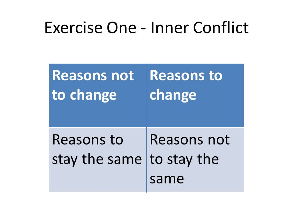 Exercise One - Inner Conflict