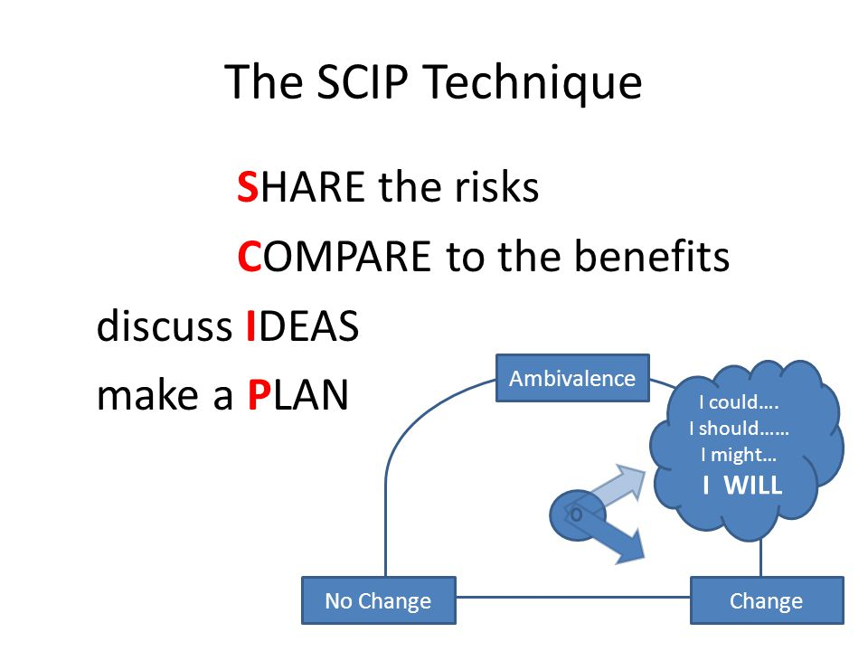 The SCIP Technique SHARE the risks COMPARE to the benefits discuss IDEAS make a PLAN No Change. Change.