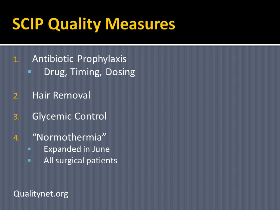 SCIP Quality Measures Antibiotic Prophylaxis Drug, Timing, Dosing