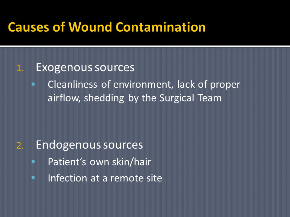 Causes of Wound Contamination