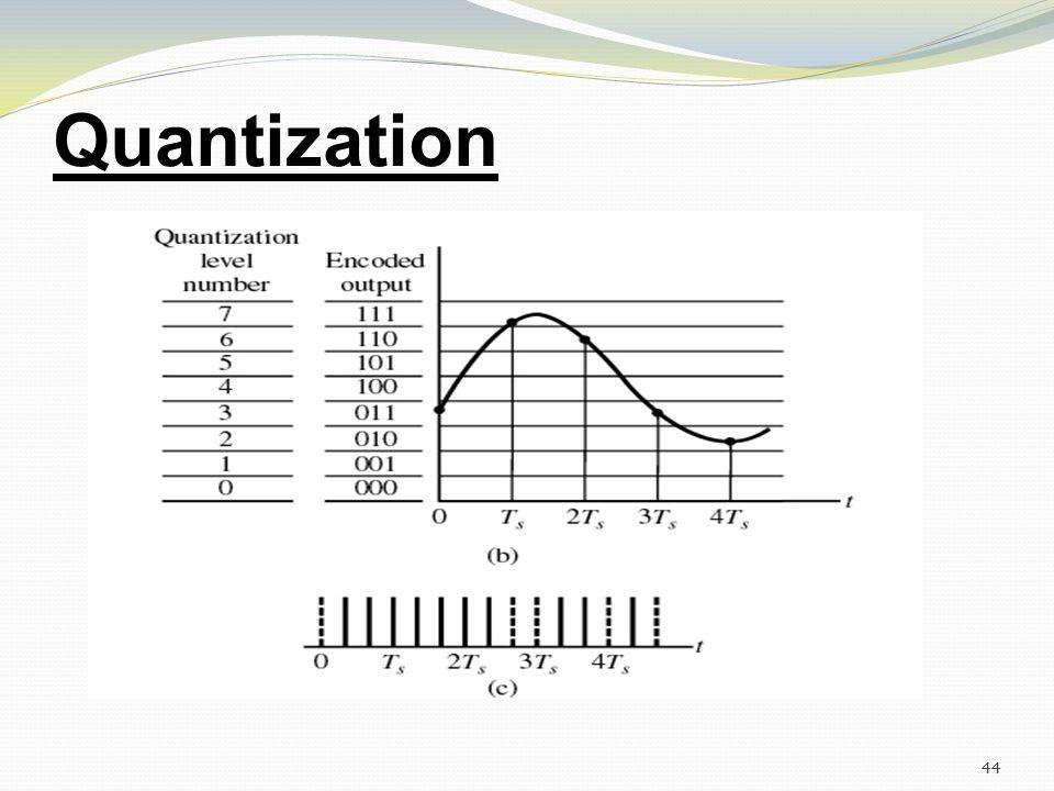 Quantization 44