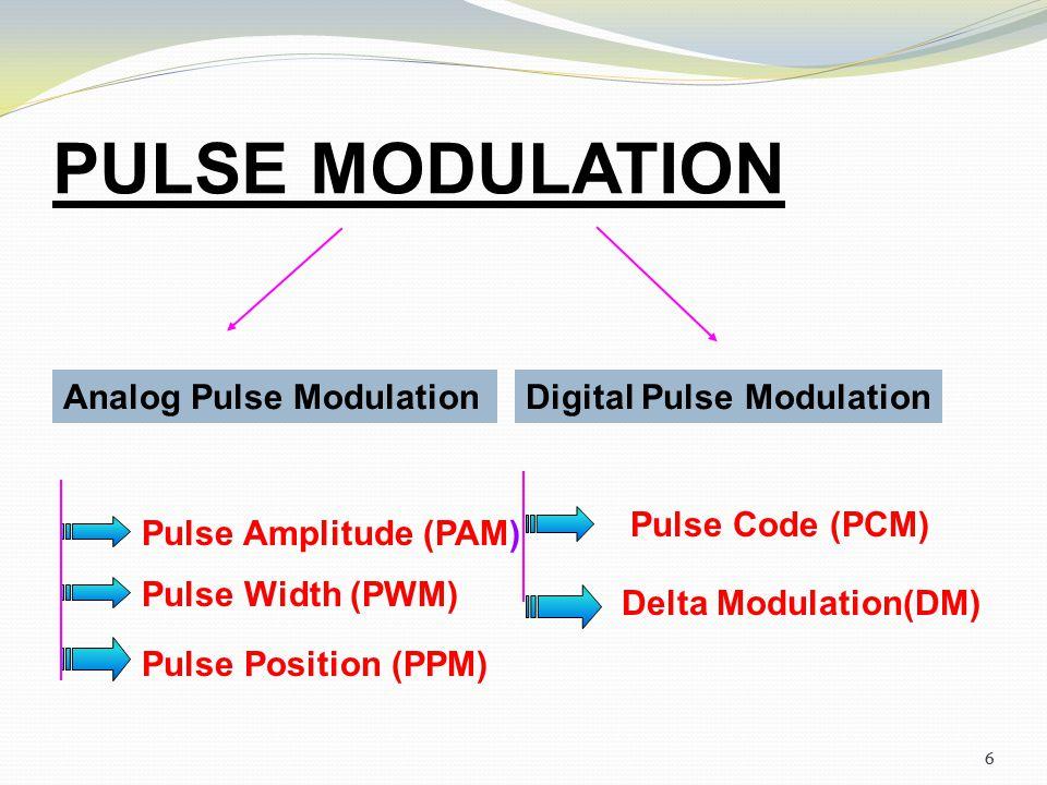 PULSE MODULATION Analog Pulse Modulation Digital Pulse Modulation