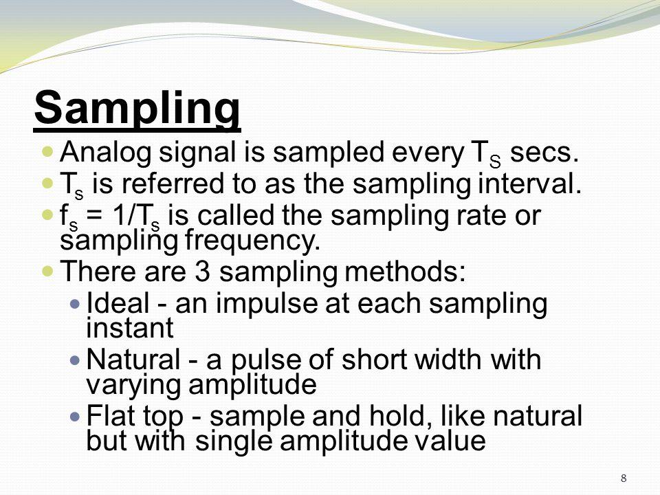 Sampling Analog signal is sampled every TS secs.