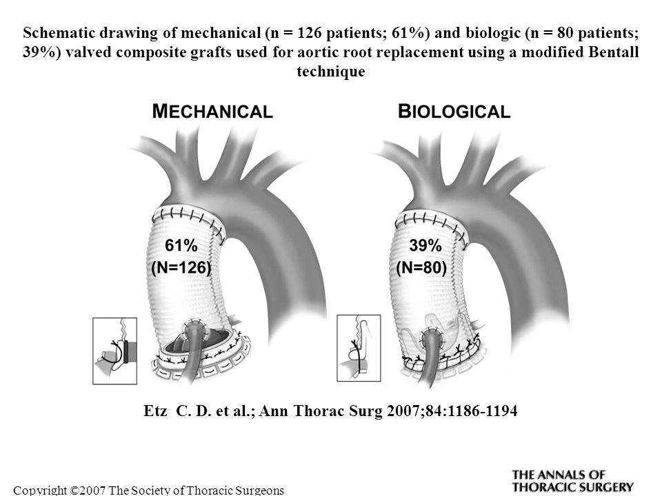 Etz C. D. et al.; Ann Thorac Surg 2007;84:1186-1194