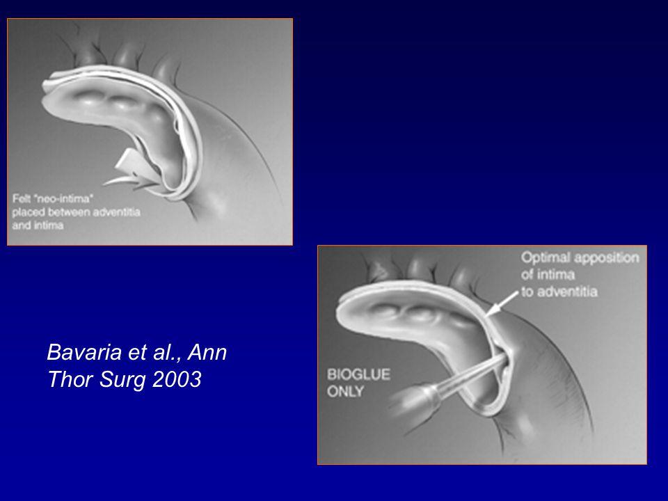 Bavaria et al., Ann Thor Surg 2003