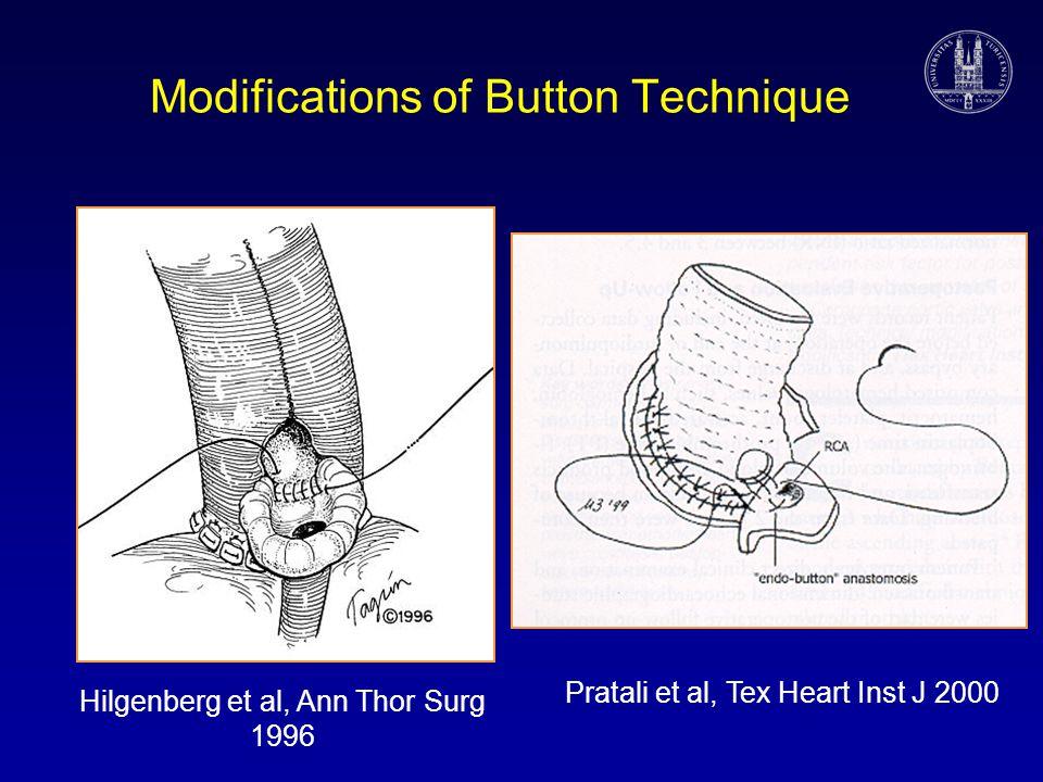 Modifications of Button Technique