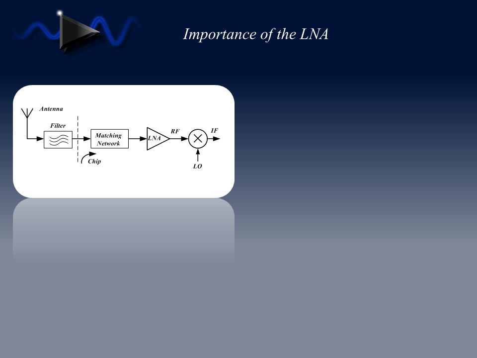 Importance of the LNA