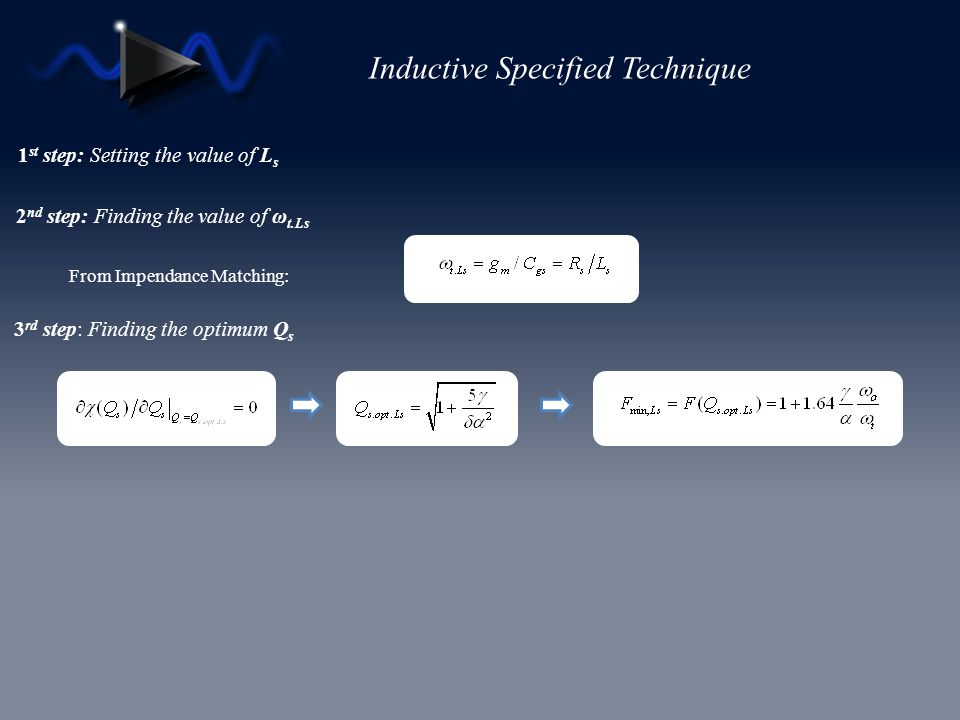 Inductive Specified Technique