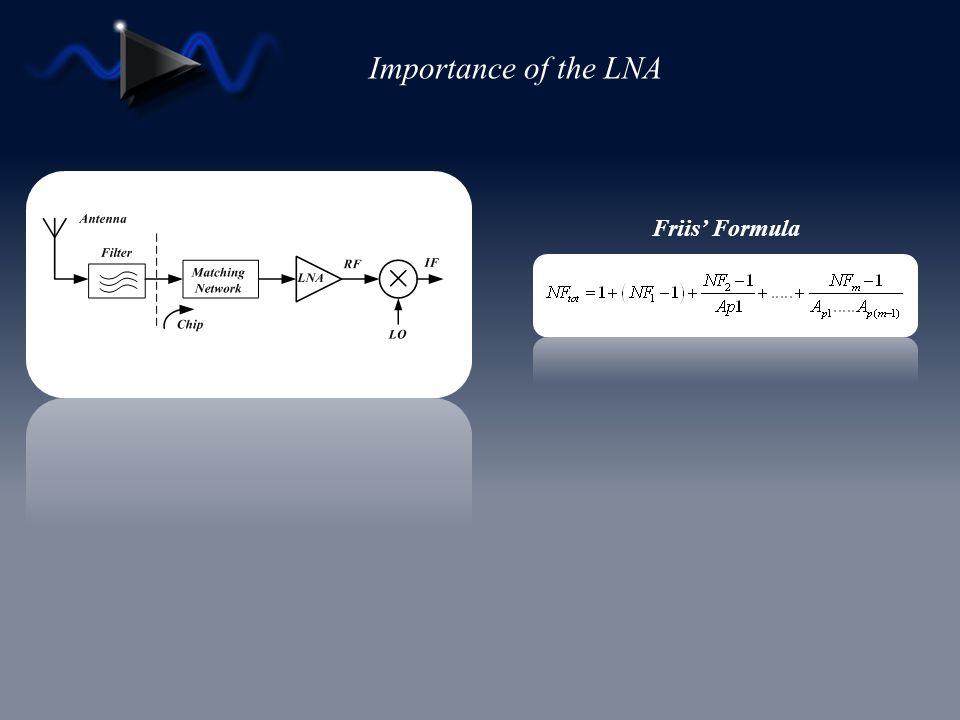 Importance of the LNA Friis' Formula