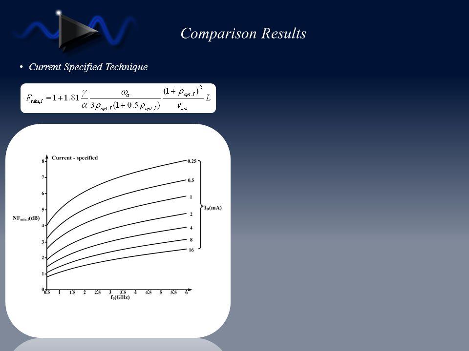 Comparison Results Current Specified Technique