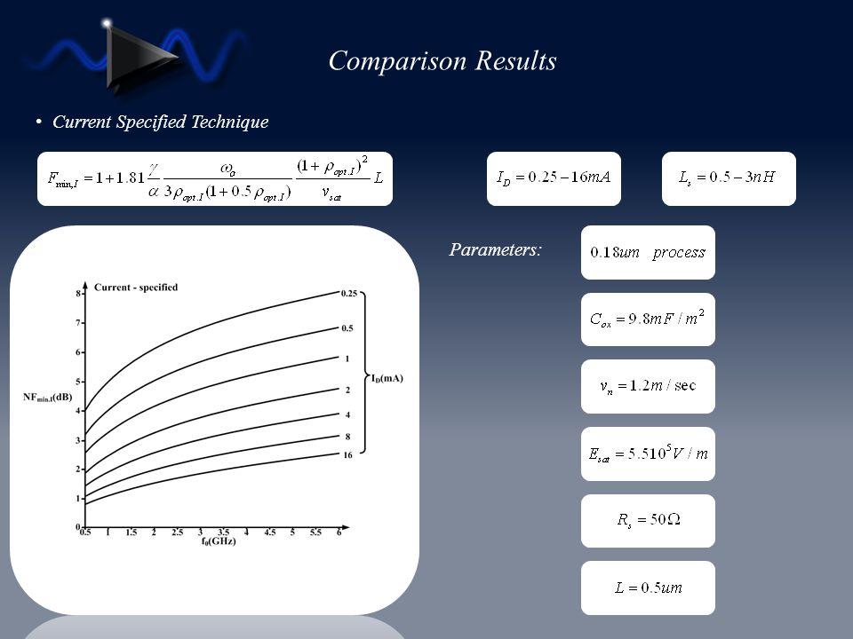 Comparison Results Current Specified Technique Parameters: