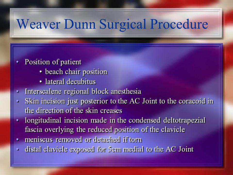 Weaver Dunn Surgical Procedure
