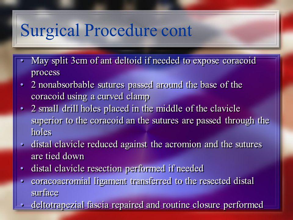 Surgical Procedure cont