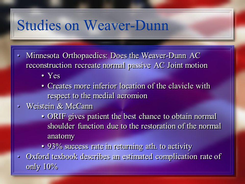 Studies on Weaver-Dunn