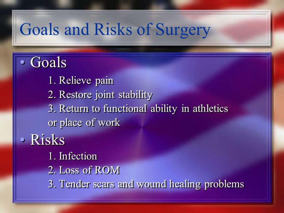 Goals and Risks of Surgery