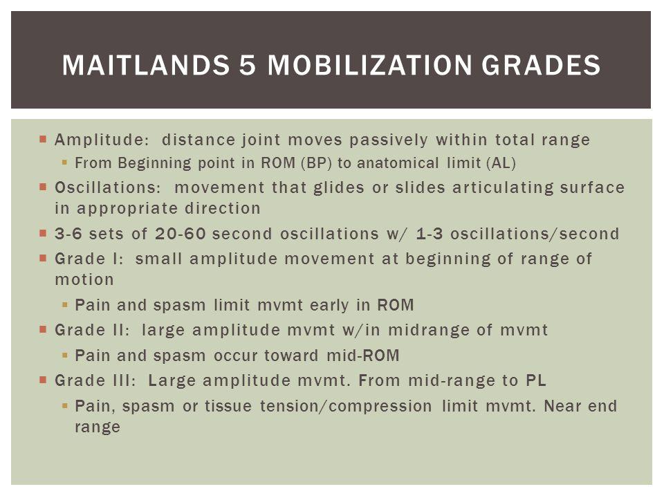 Maitlands 5 mobilization grades