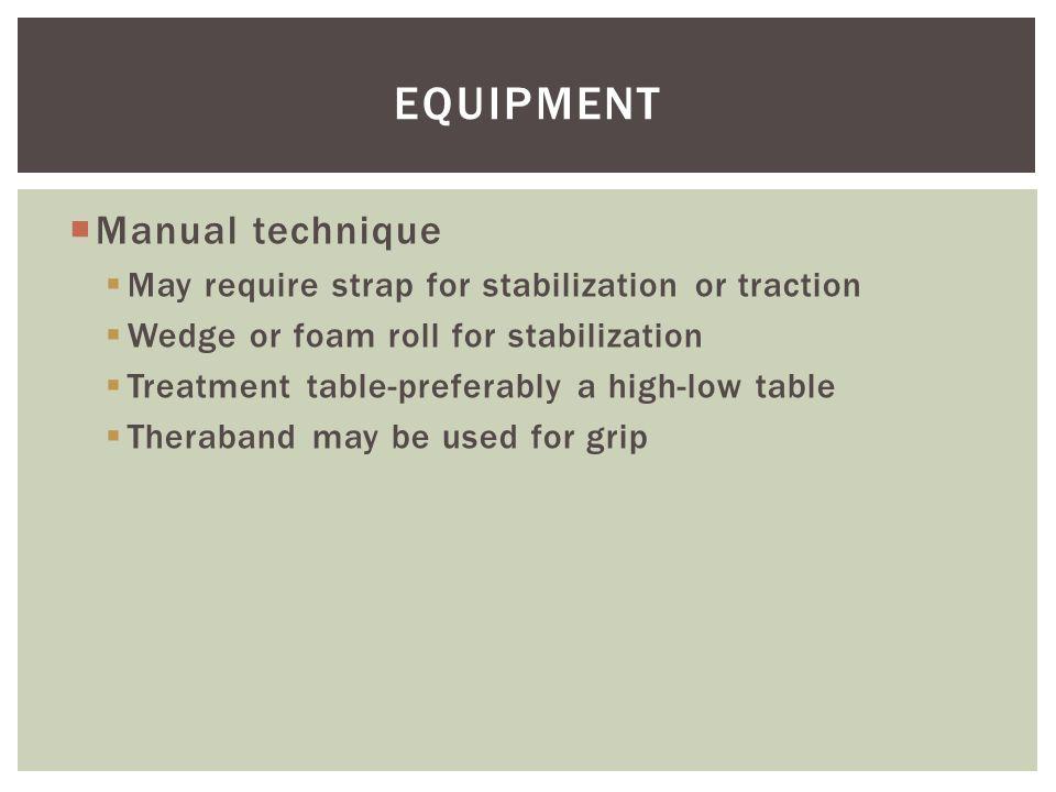 Equipment Manual technique