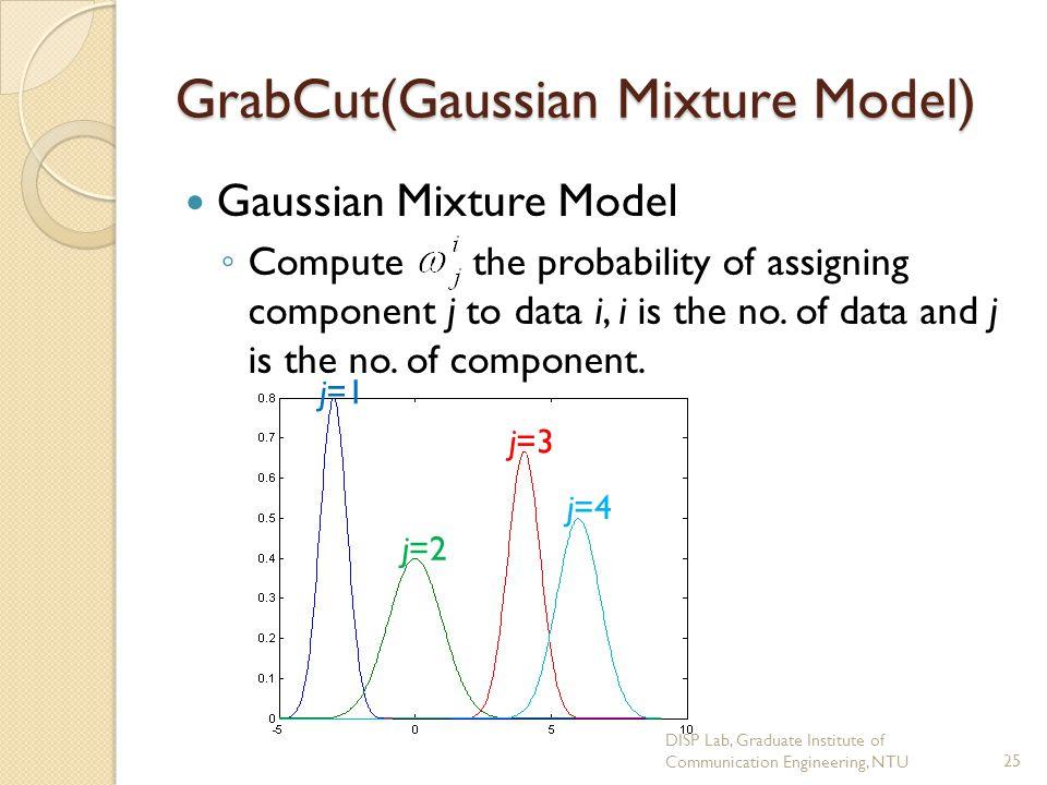 GrabCut(Gaussian Mixture Model)
