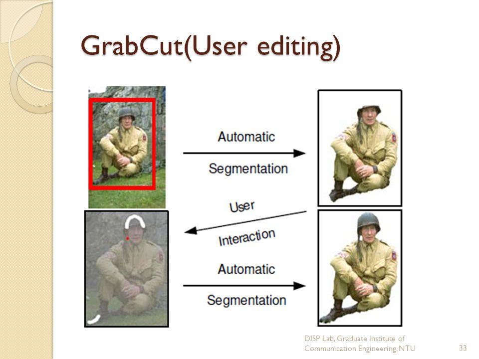 GrabCut(User editing)