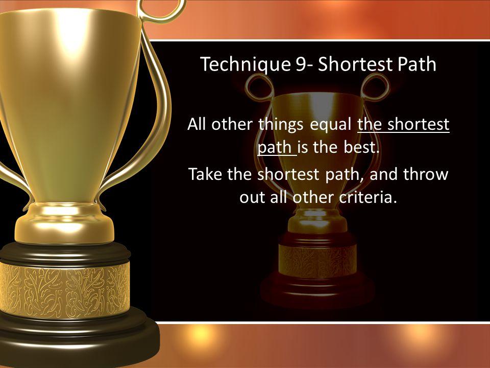 Technique 9- Shortest Path