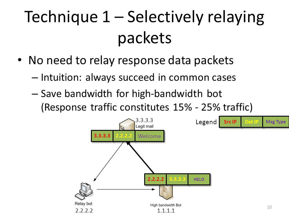 Technique 1 – Selectively relaying packets