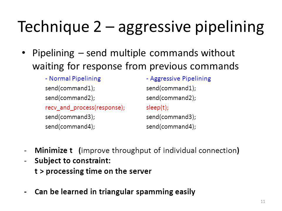 Technique 2 – aggressive pipelining