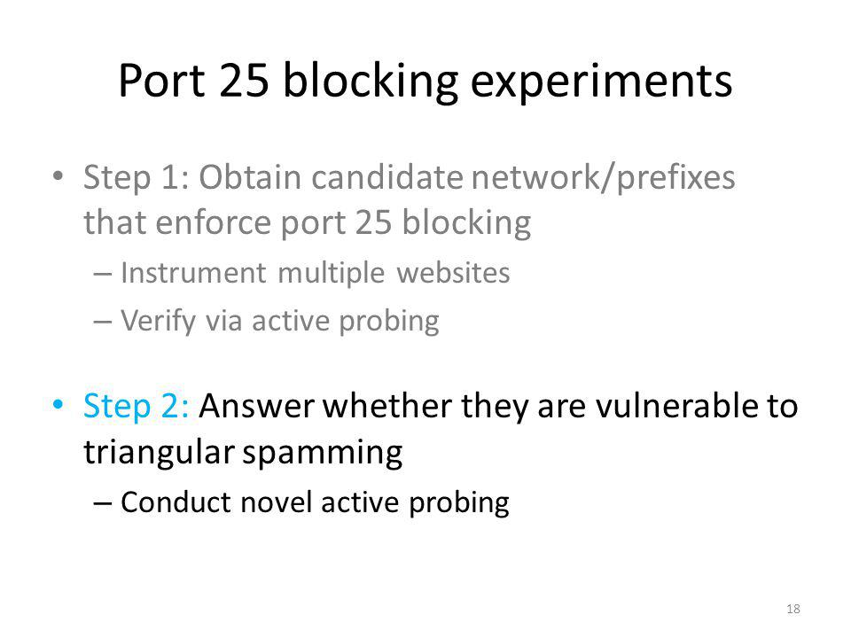 Port 25 blocking experiments