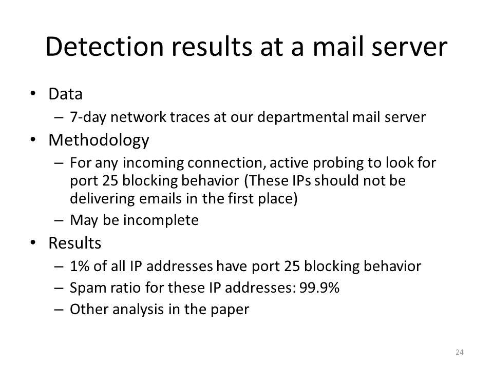 Detection results at a mail server