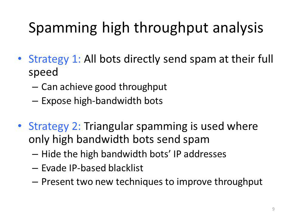 Spamming high throughput analysis
