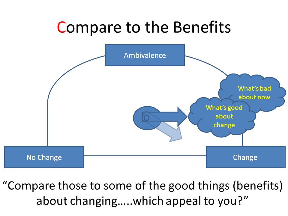 Compare to the Benefits