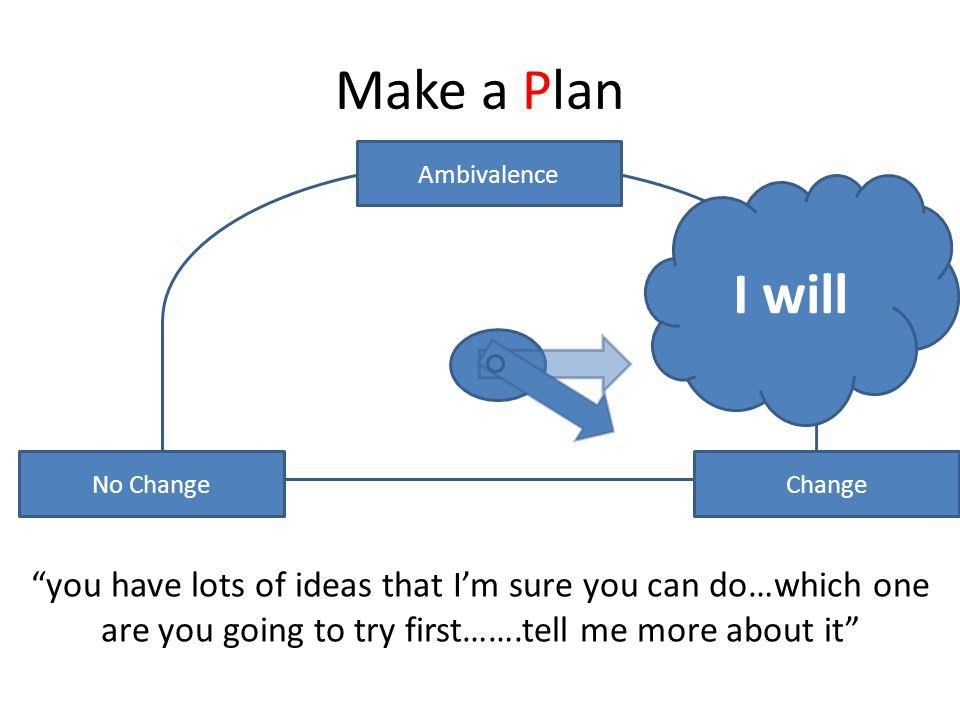 Make a Plan No Change. Change. Ambivalence. I will.