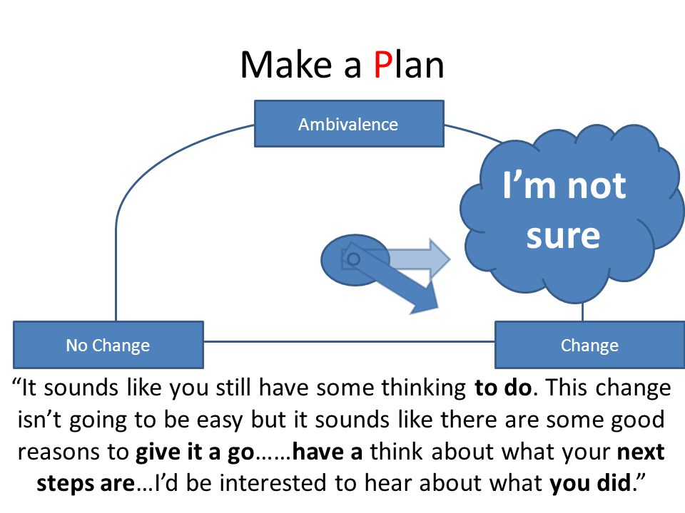 Make a Plan No Change. Change. Ambivalence. I'm not sure. What happens if they don't make a plan