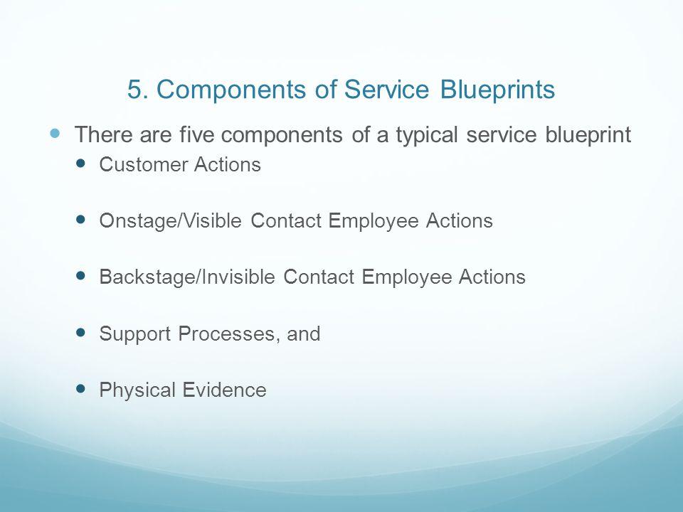 5. Components of Service Blueprints