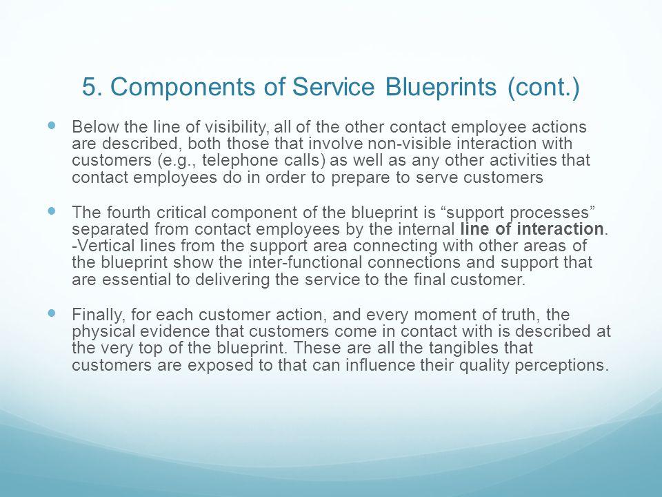 5. Components of Service Blueprints (cont.)